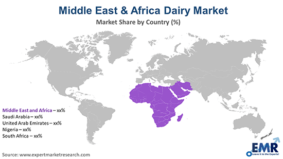 Middle East and Africa Dairy Market By Region