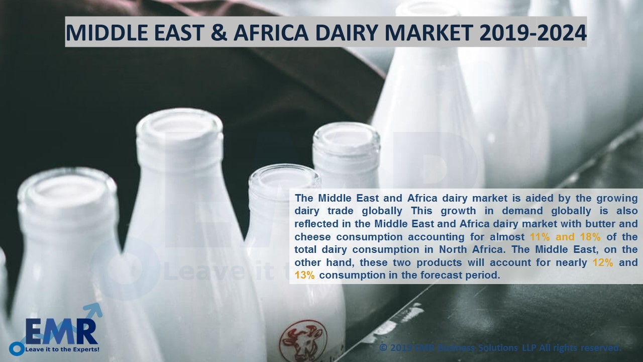 Middle East and Africa Dairy Market Report & Forecast 2019-2024