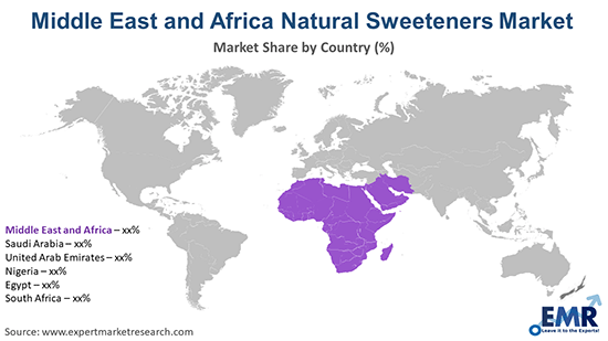 Middle East and Africa Natural Sweeteners Market By Region