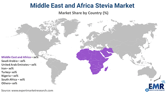 Middle East and Africa Stevia Market By Region