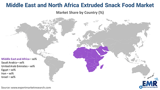 Middle East and North Africa Extruded Snack Food Market By Region