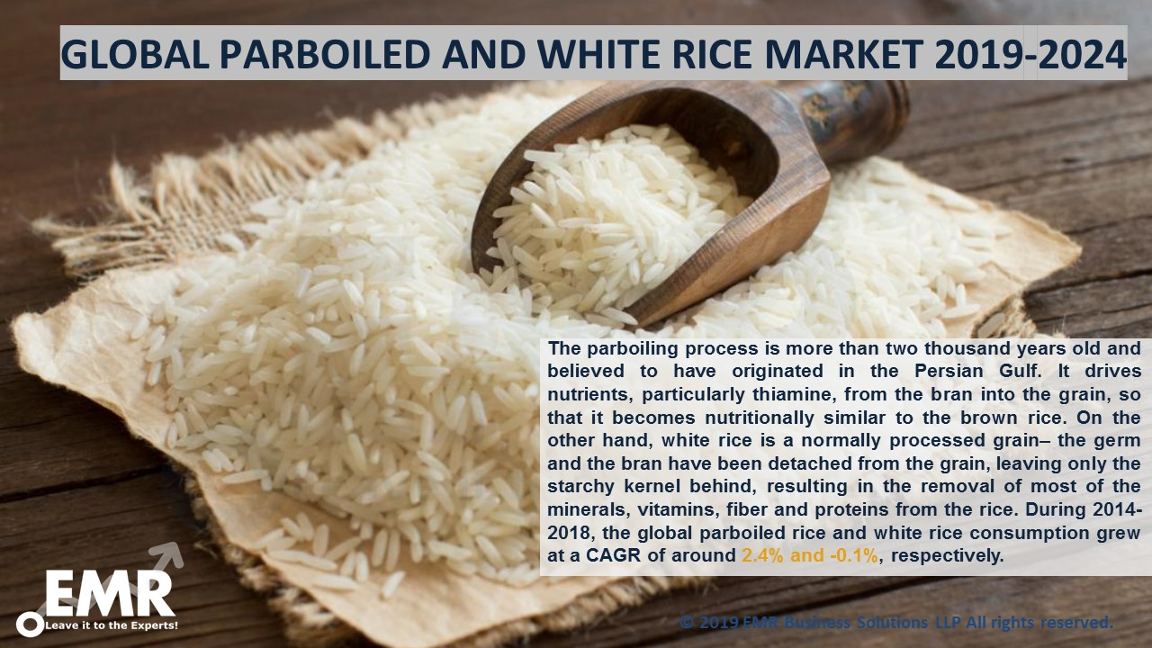 Parboiled and White Rice Market Report and Forecast 2019-2024