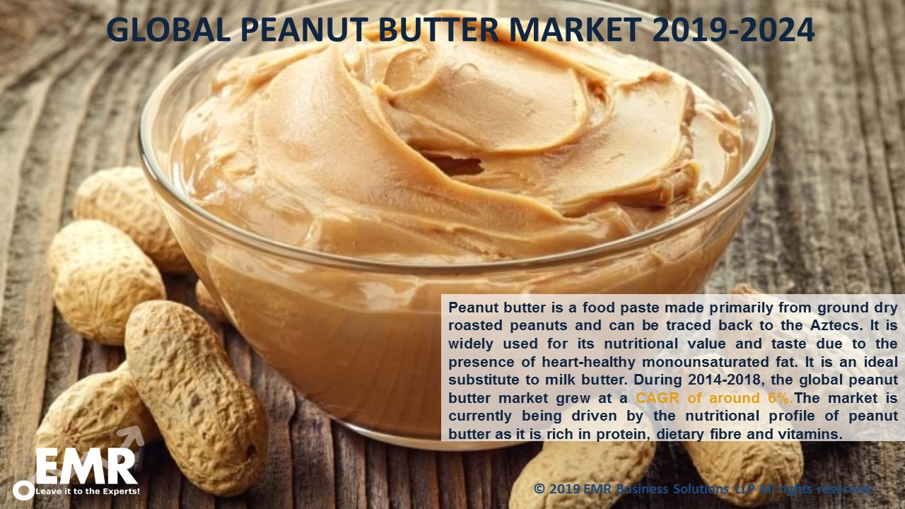 Peanut Butter Market Report and Forecast 2019-2024