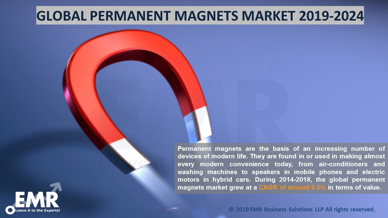 Permanent Market Report and Forecast 2020-2025