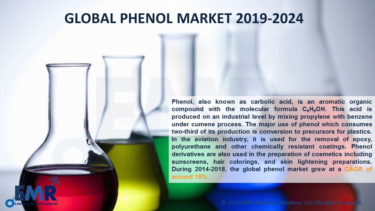 Global Phenol Market Report and Forecast 2019-2024