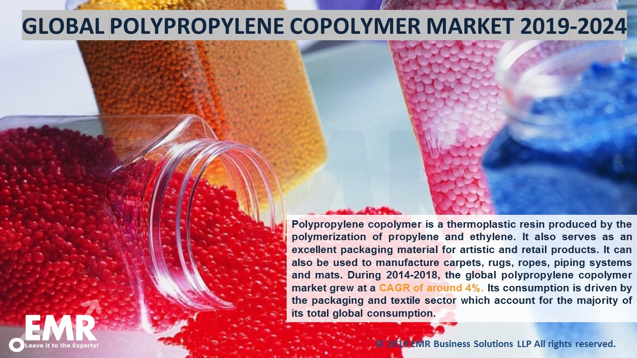 Polypropylene Copolymer Market Report and Forecast 2019-2024