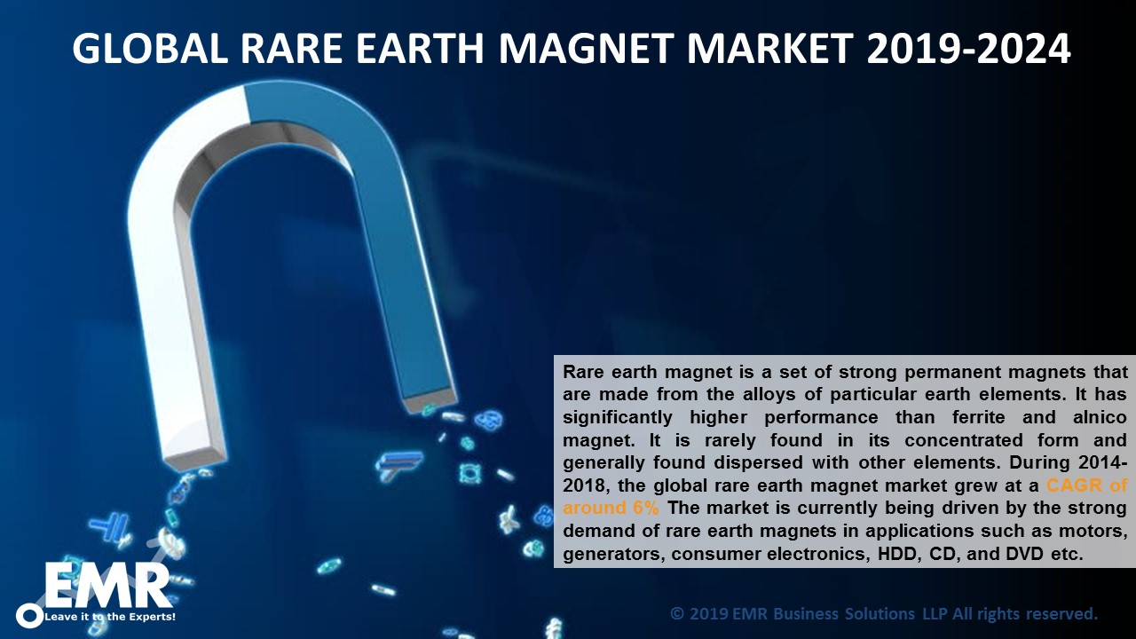 Rare Earth Magnet Market Report and Forecast 2019-2024