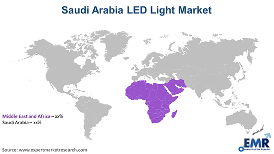 Saudi Arabia LED Light Market By Region