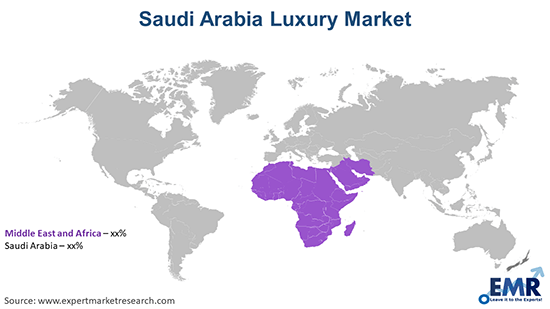 Saudi Arabia Luxury Market By Region