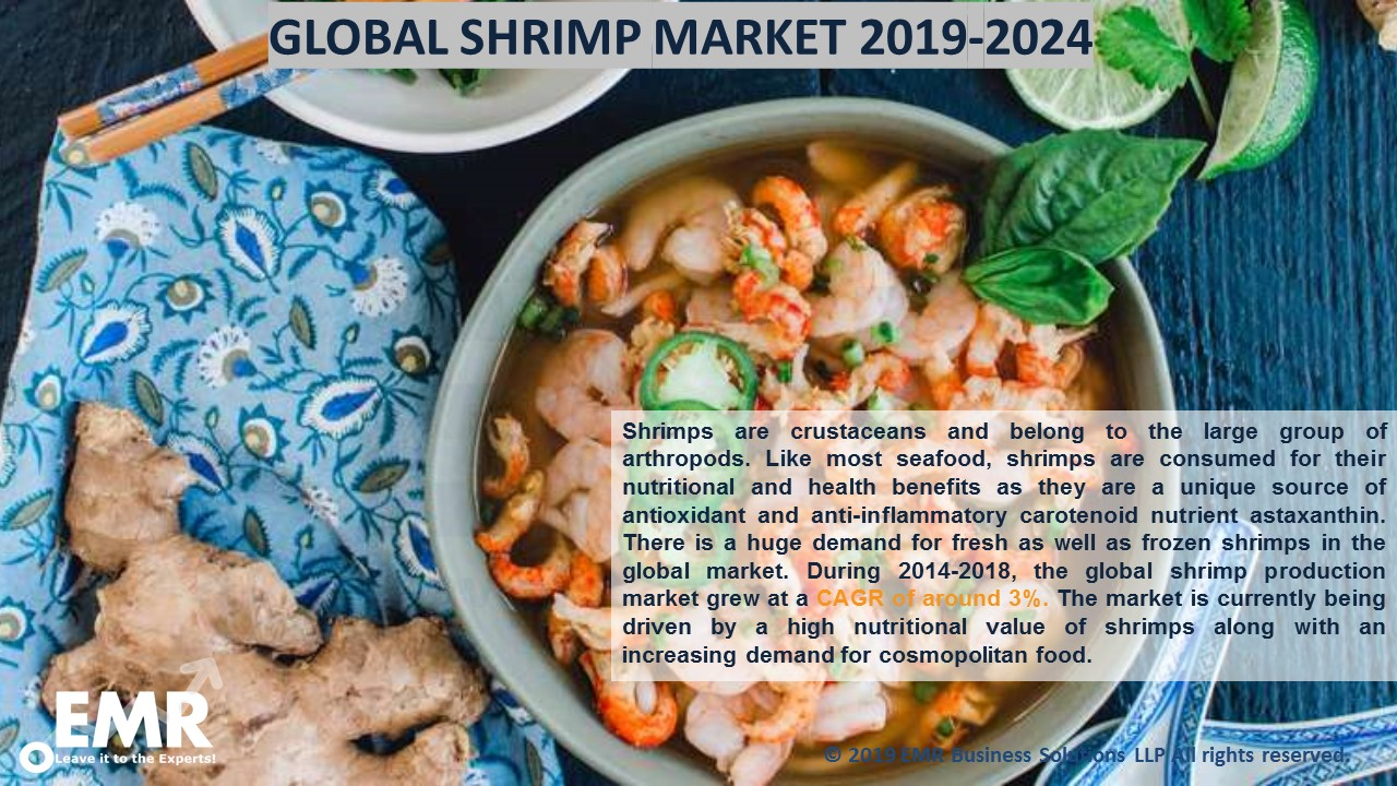 Shrimps Market Report & Forecast 2019-2024