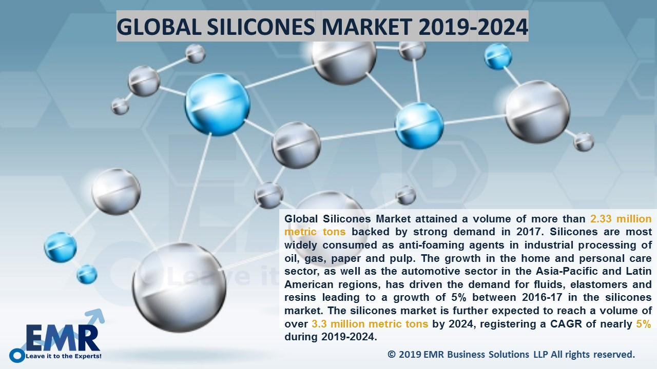 Silicones Market Report and Forecast 2019-2024
