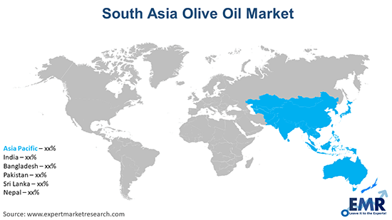 South Asia Olive Oil Market By Region