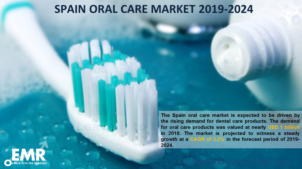 Spain Oral Care Market Report and Forecast 2019-2024