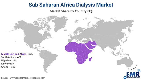Sub Saharan Africa Dialysis Market By Region