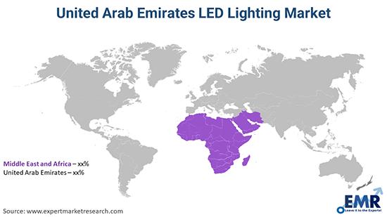 United Arab Emirates LED Lighting Market By Region