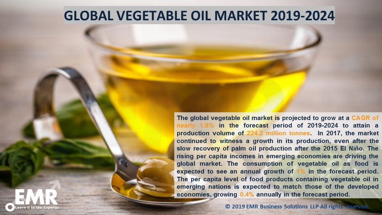 Vegetable Oil Market Report and Forecast 2019-2024