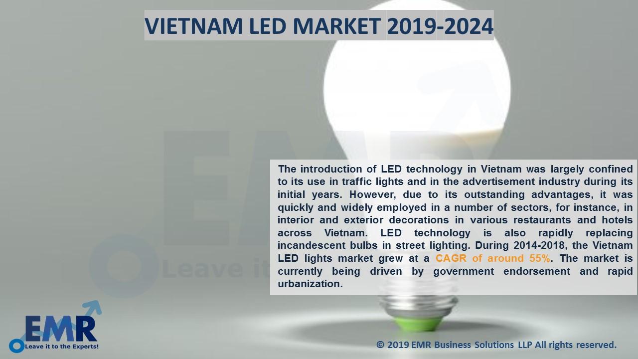 Vietnam LED Light Market Report and Forecast 2019-2024