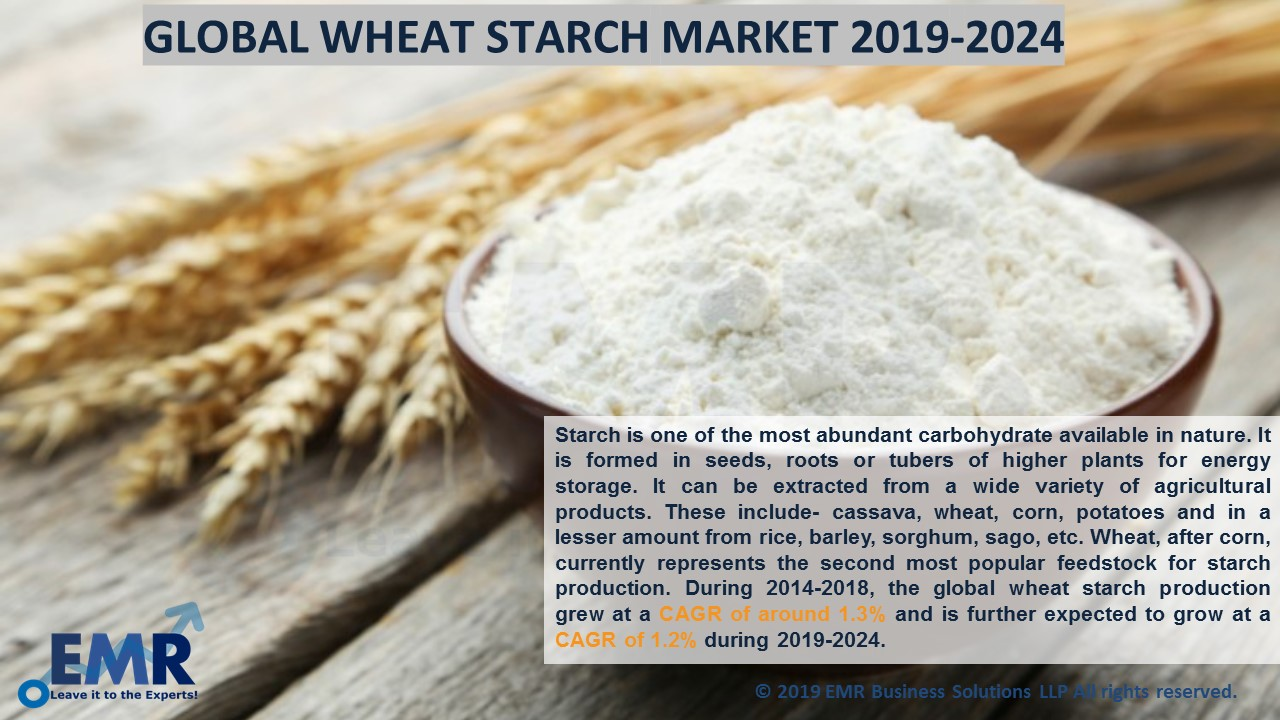 Wheat Starch Market Report and Forecast 2019-2024
