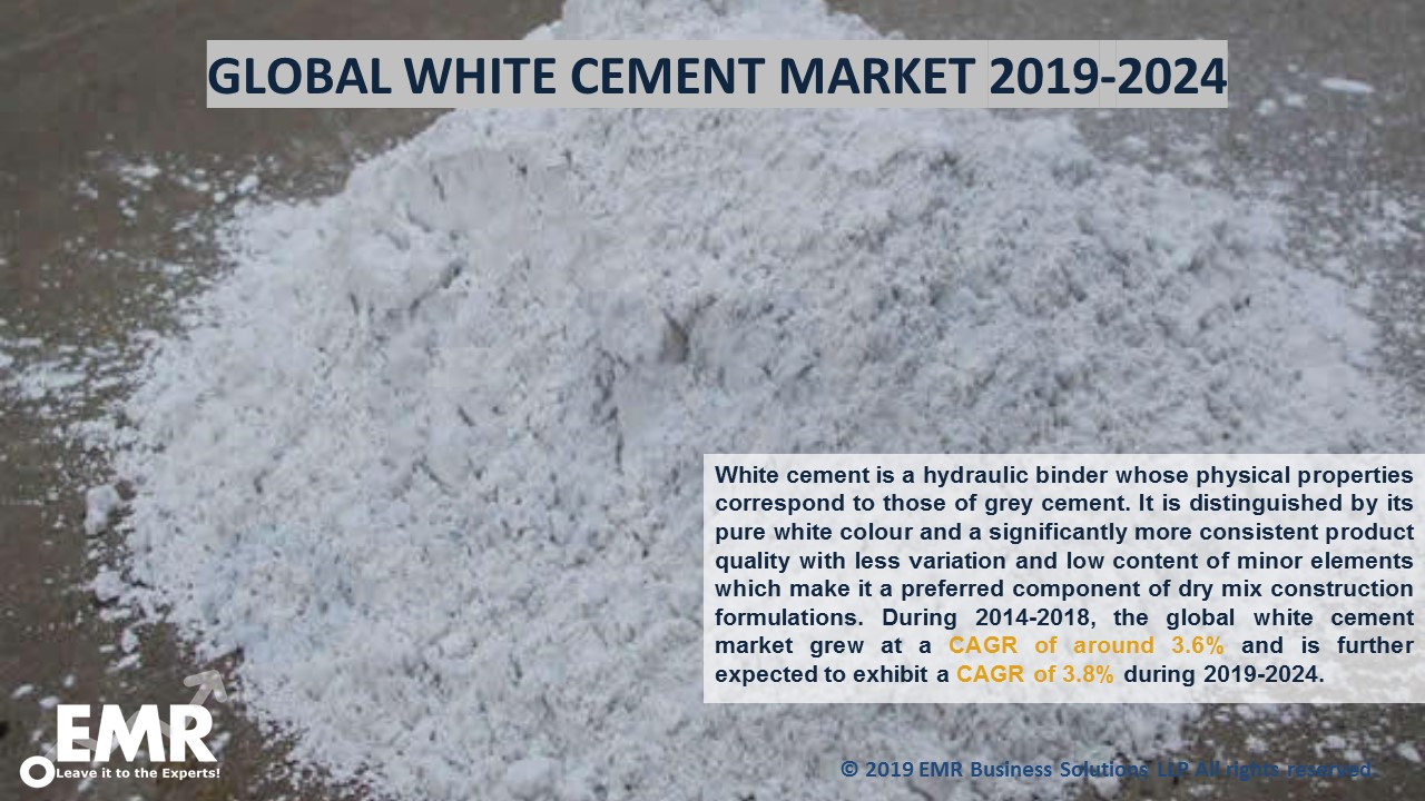 White Cement Market Report and Forecast 2019-2024